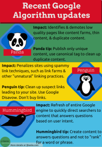 Google algorithm changes cheat sheet