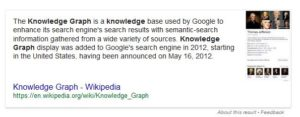 Knowledge graph entry for Knowledge graph
